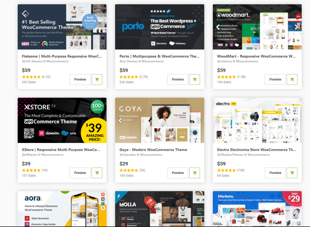 Wrodpress themes for WooCommerce